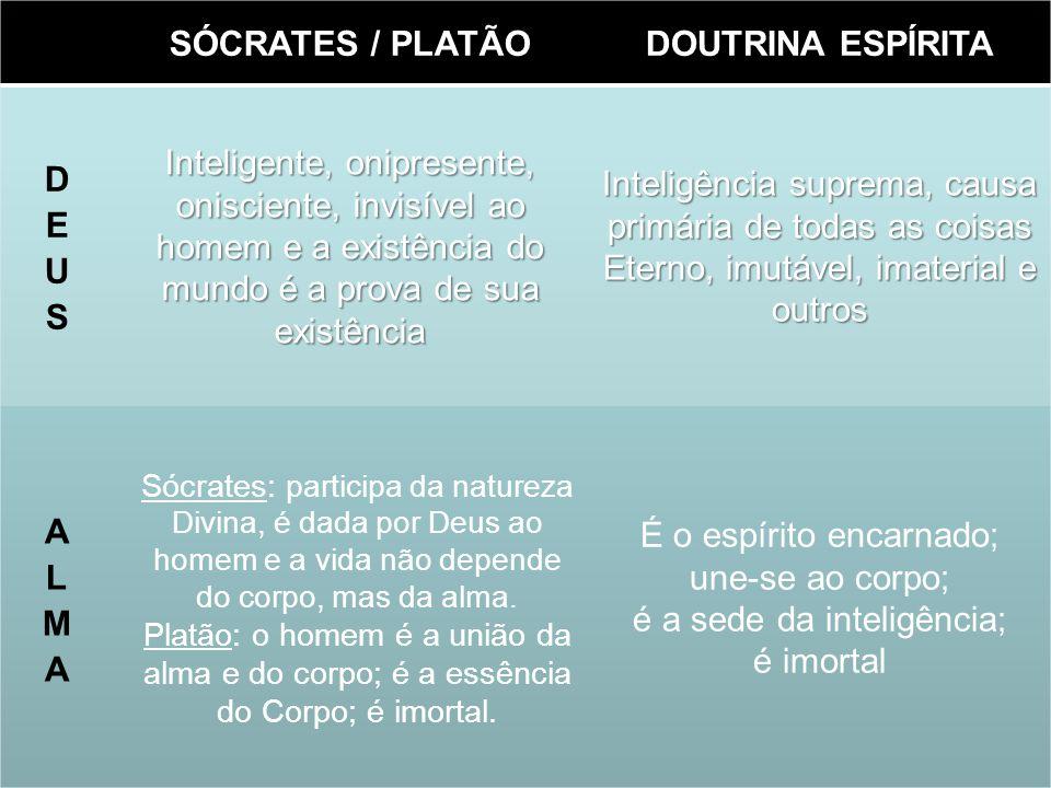 SÓCRATES / PLATÃO DOUTRINA ESPÍRITA DEUS ALMA