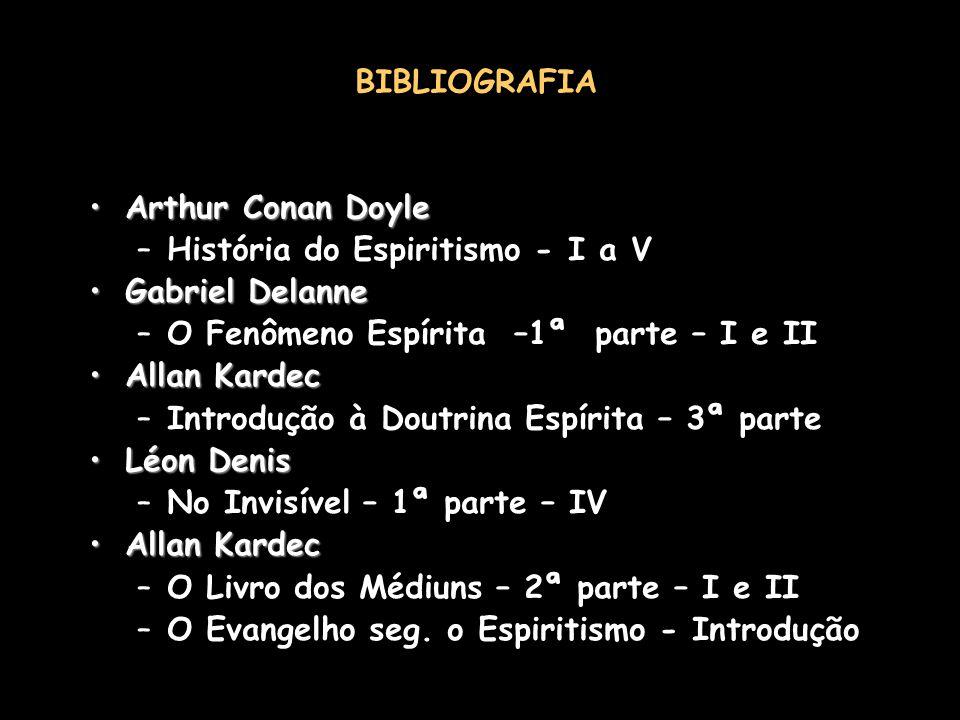 BIBLIOGRAFIA Arthur Conan Doyle. História do Espiritismo - I a V. Gabriel Delanne. O Fenômeno Espírita –1ª parte – I e II.