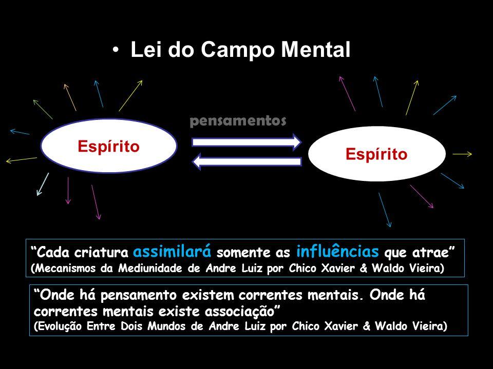 Lei do Campo Mental pensamentos Espírito Espírito