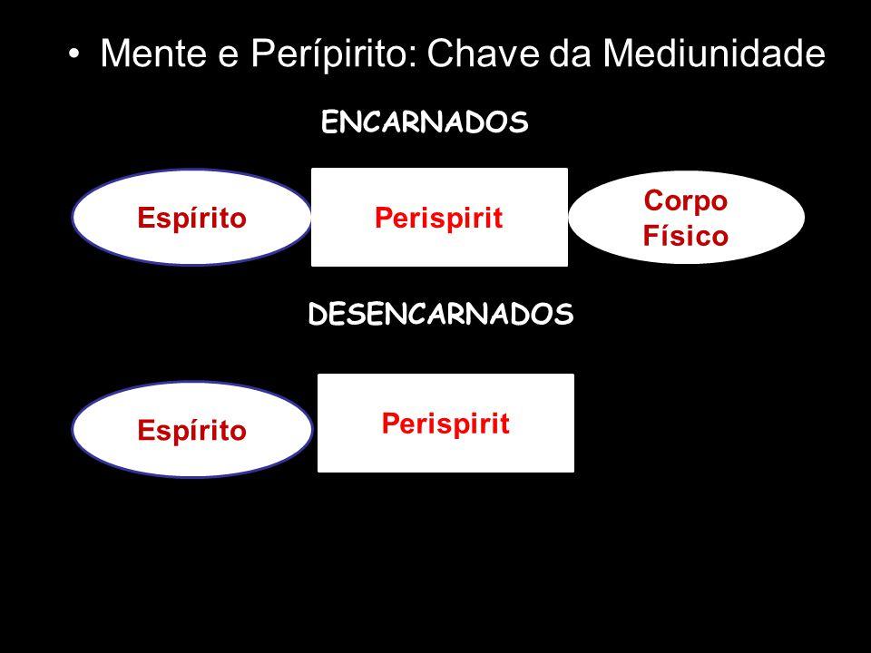 Mente e Perípirito: Chave da Mediunidade