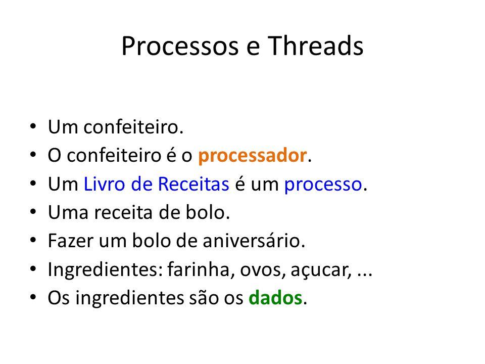 Processos e Threads Um confeiteiro. O confeiteiro é o processador.