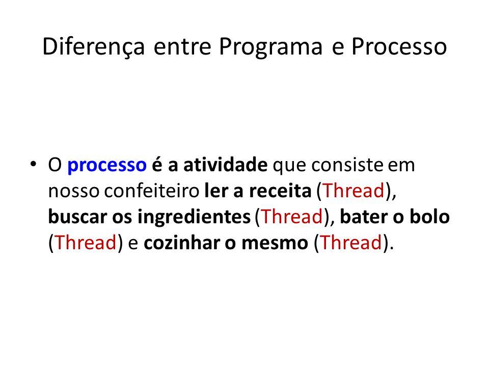 Diferença entre Programa e Processo