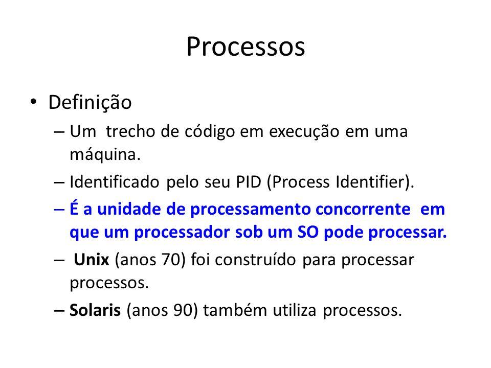 Processos Definição Um trecho de código em execução em uma máquina.
