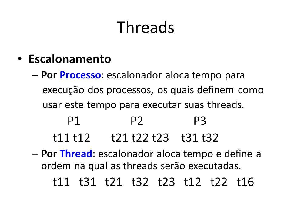 Threads Escalonamento P1 P2 P3 t11 t12 t21 t22 t23 t31 t32