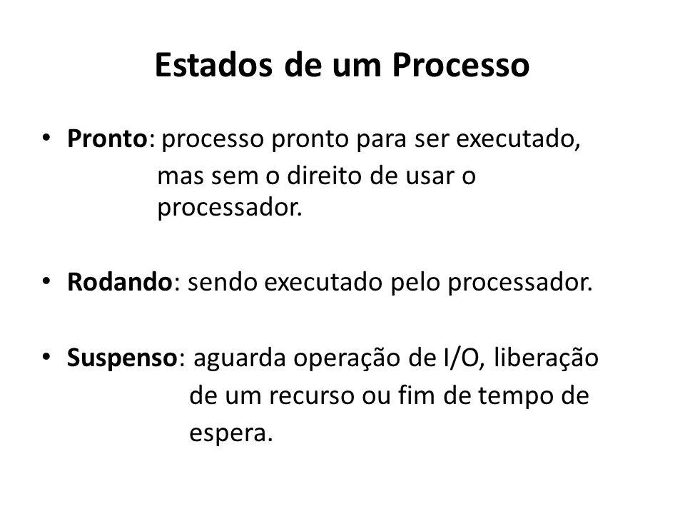 Estados de um Processo Pronto: processo pronto para ser executado,