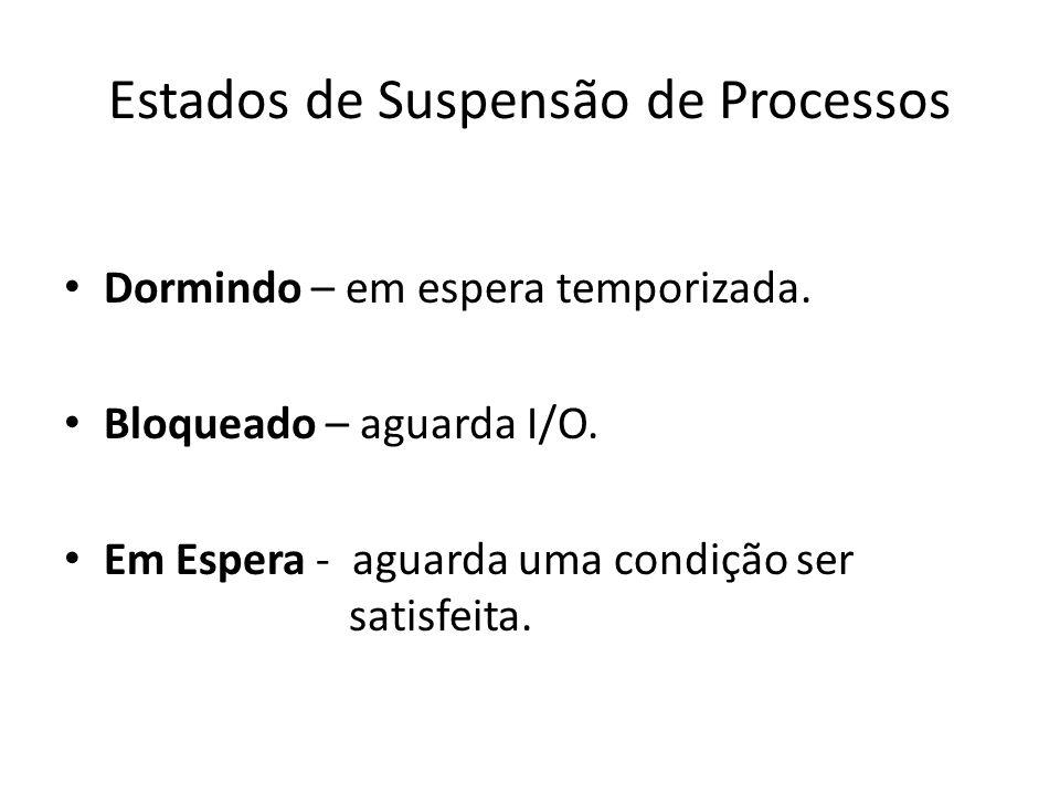Estados de Suspensão de Processos