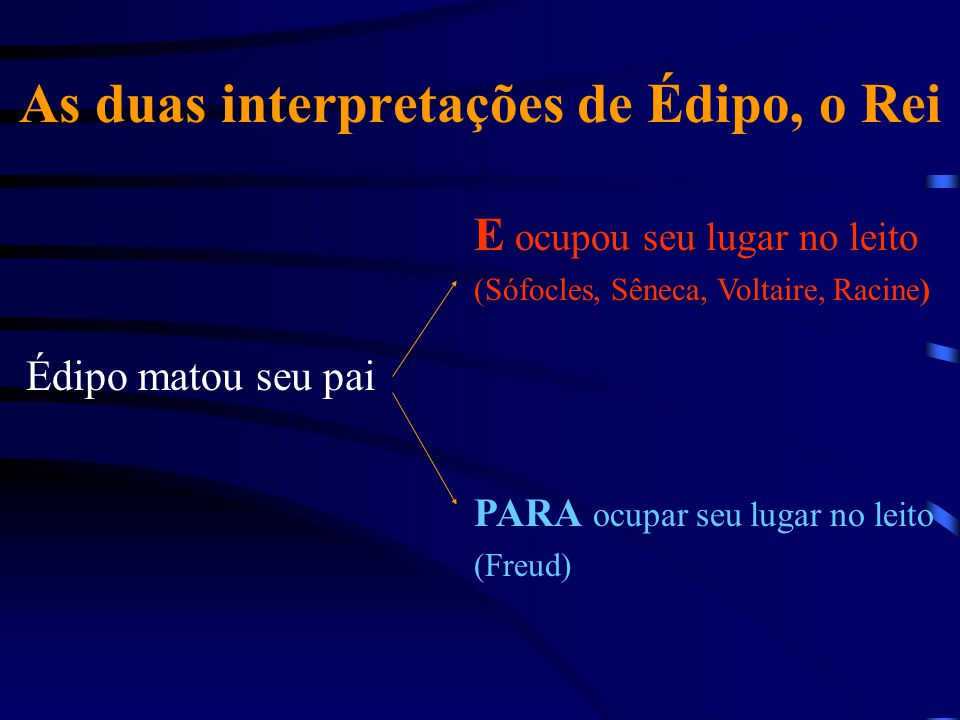 As duas interpretações de Édipo, o Rei