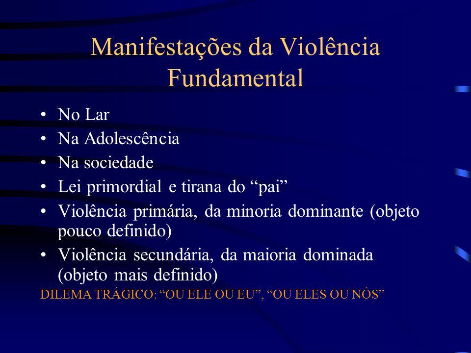 Manifestações da Violência Fundamental