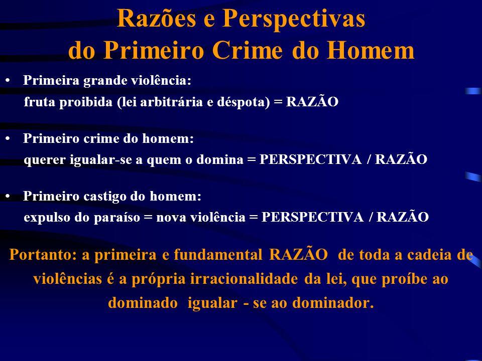 Razões e Perspectivas do Primeiro Crime do Homem