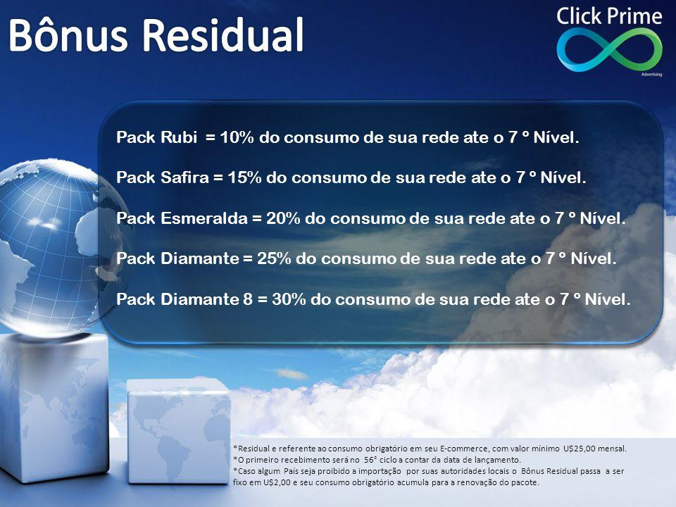 Bônus Residual Pack Rubi = 10% do consumo de sua rede ate o 7 º Nível.