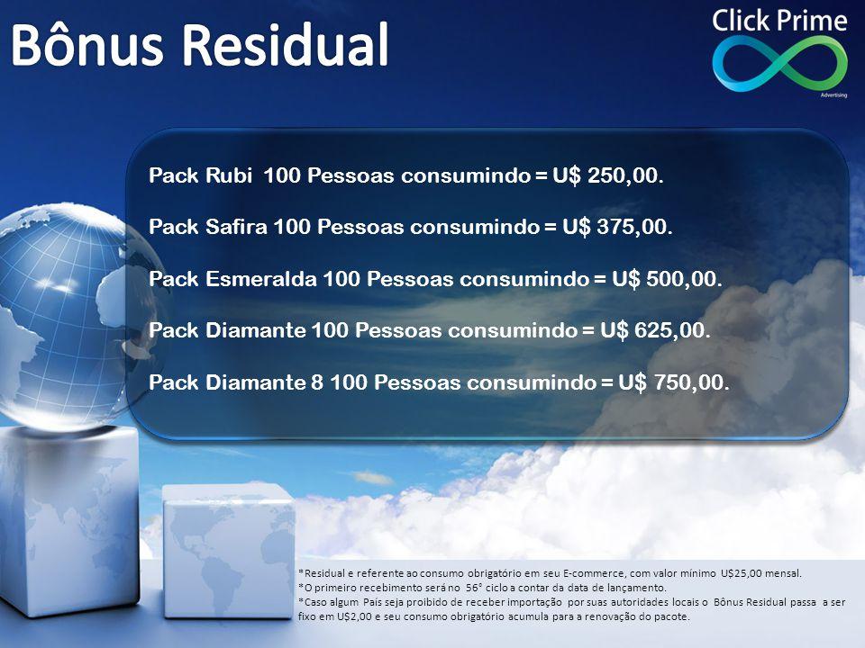 Bônus Residual Pack Rubi 100 Pessoas consumindo = U$ 250,00.