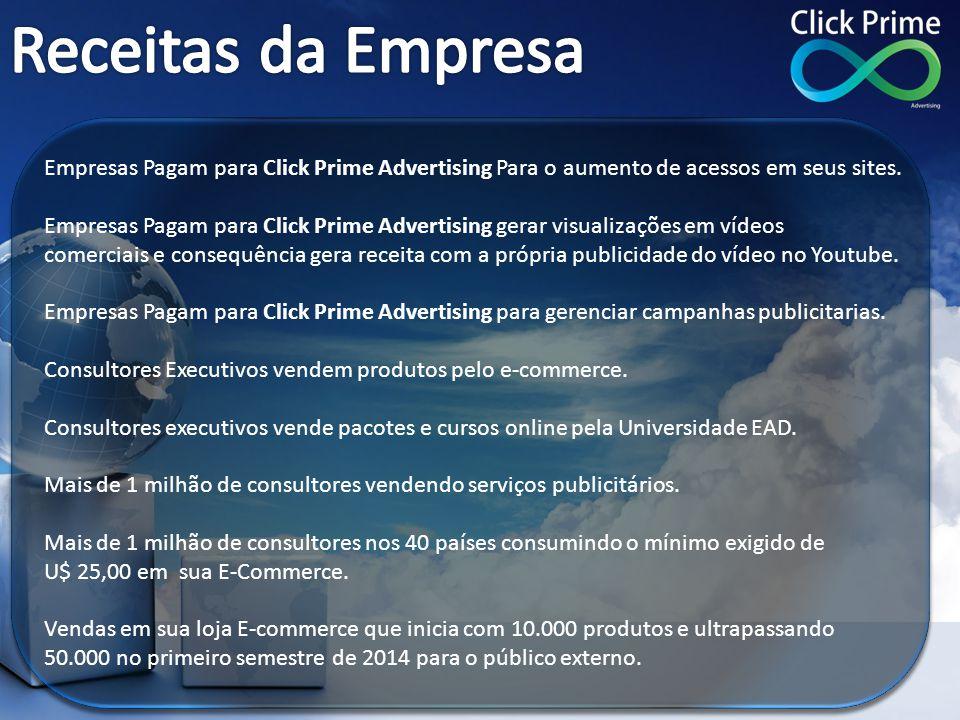 Receitas da Empresa Empresas Pagam para Click Prime Advertising Para o aumento de acessos em seus sites.