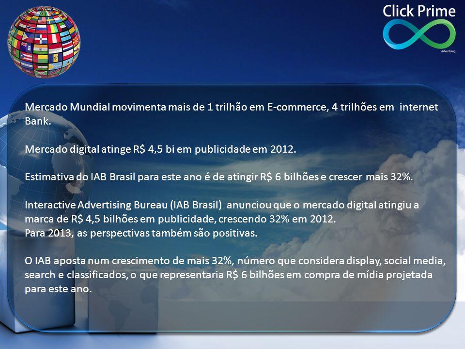 Mercado Mundial movimenta mais de 1 trilhão em E-commerce, 4 trilhões em internet