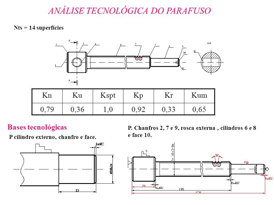 ANÁLISE TECNOLÓGICA DO PARAFUSO