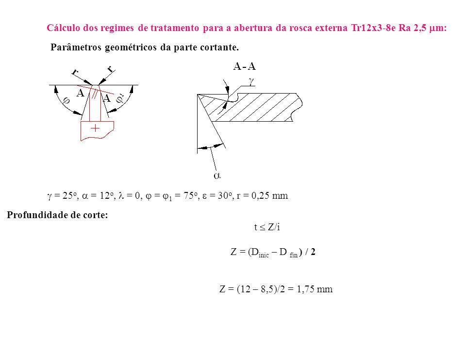 Parâmetros geométricos da parte cortante.