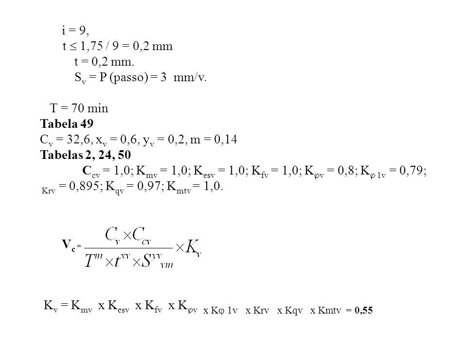 Ccv = 1,0; Kmv = 1,0; Kesv = 1,0; Kfv = 1,0; Kv = 0,8; K 1v = 0,79;