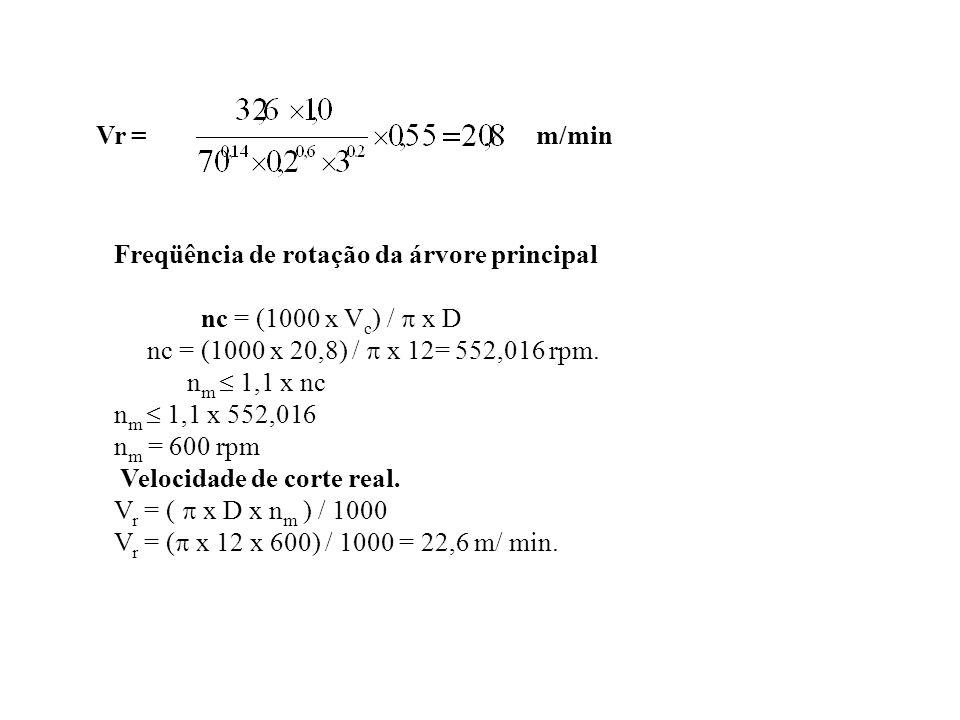 Vr = m/min. Freqüência de rotação da árvore principal. nc = (1000 x Vc) /  x D. nc = (1000 x 20,8) /  x 12= 552,016 rpm.