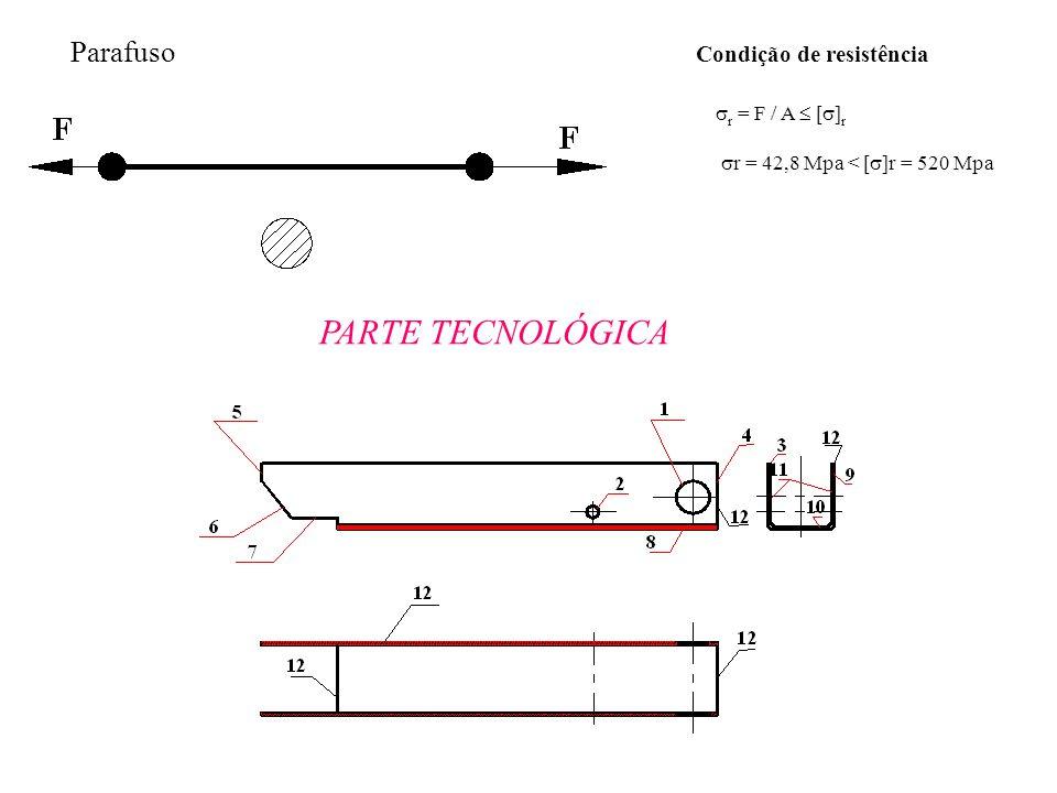 PARTE TECNOLÓGICA Parafuso Condição de resistência r = F / A  r