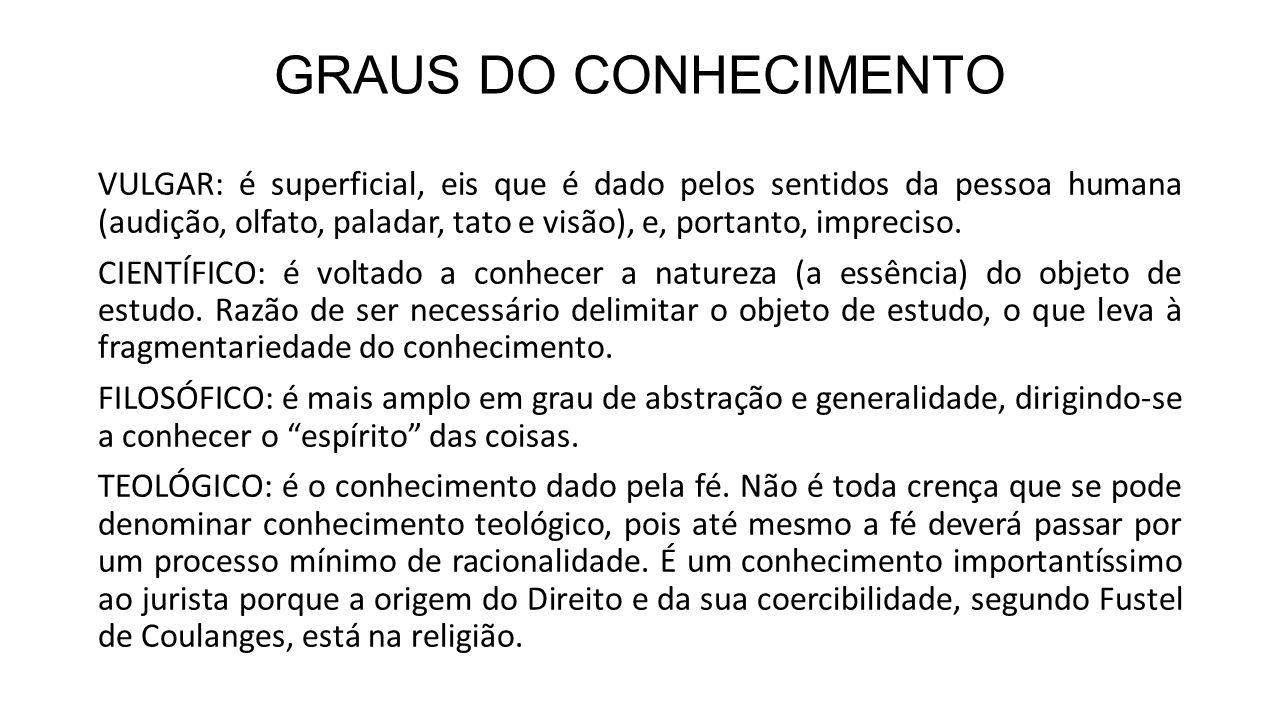 GRAUS DO CONHECIMENTO