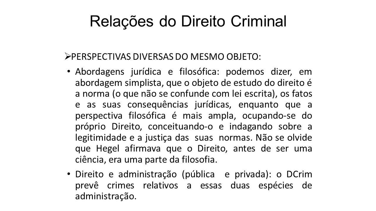 Relações do Direito Criminal