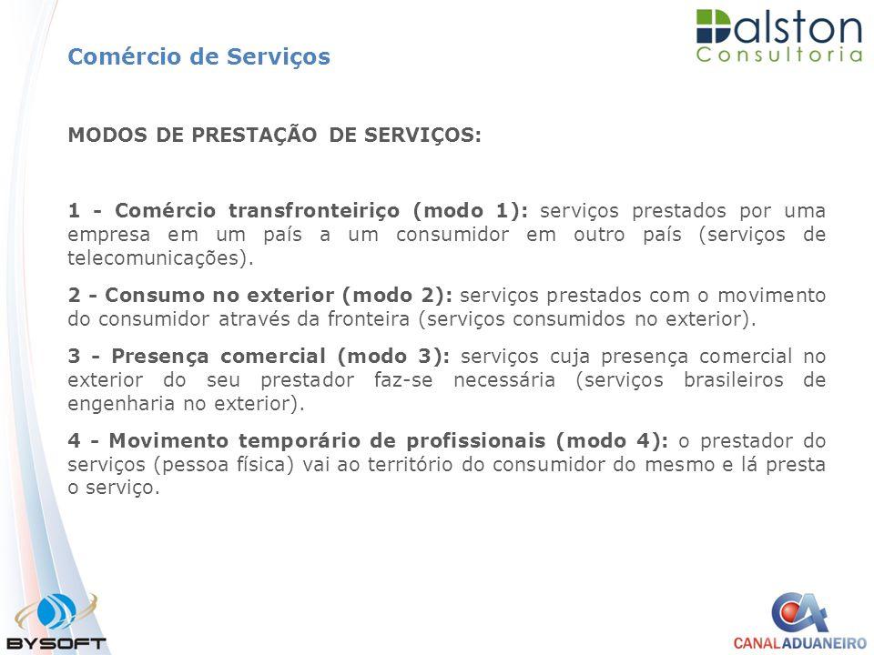Comércio de Serviços MODOS DE PRESTAÇÃO DE SERVIÇOS: