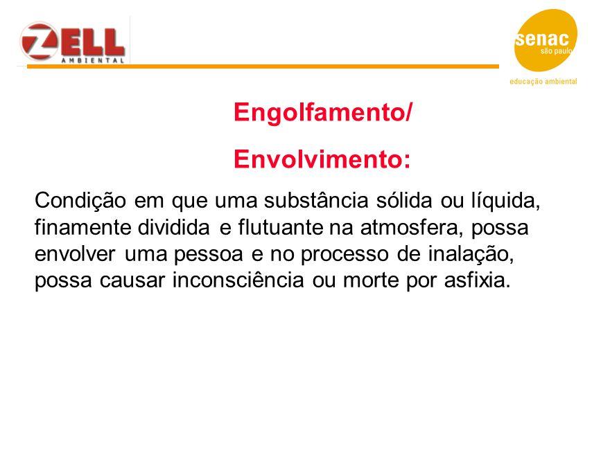 Engolfamento/ Envolvimento: