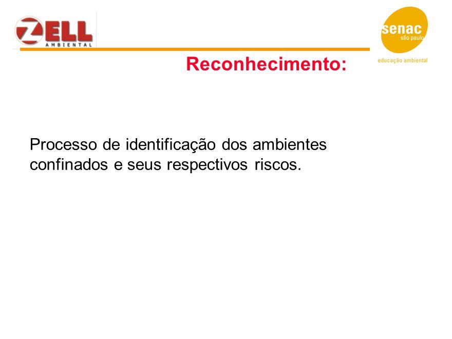 Reconhecimento: Processo de identificação dos ambientes confinados e seus respectivos riscos.