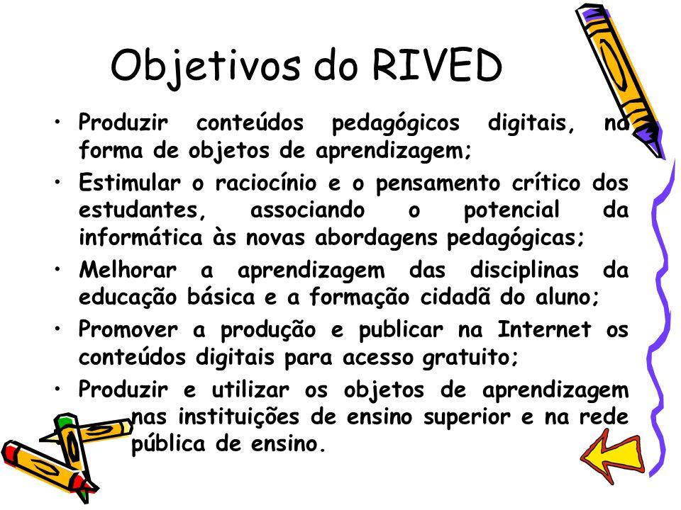 Objetivos do RIVED Produzir conteúdos pedagógicos digitais, na forma de objetos de aprendizagem;