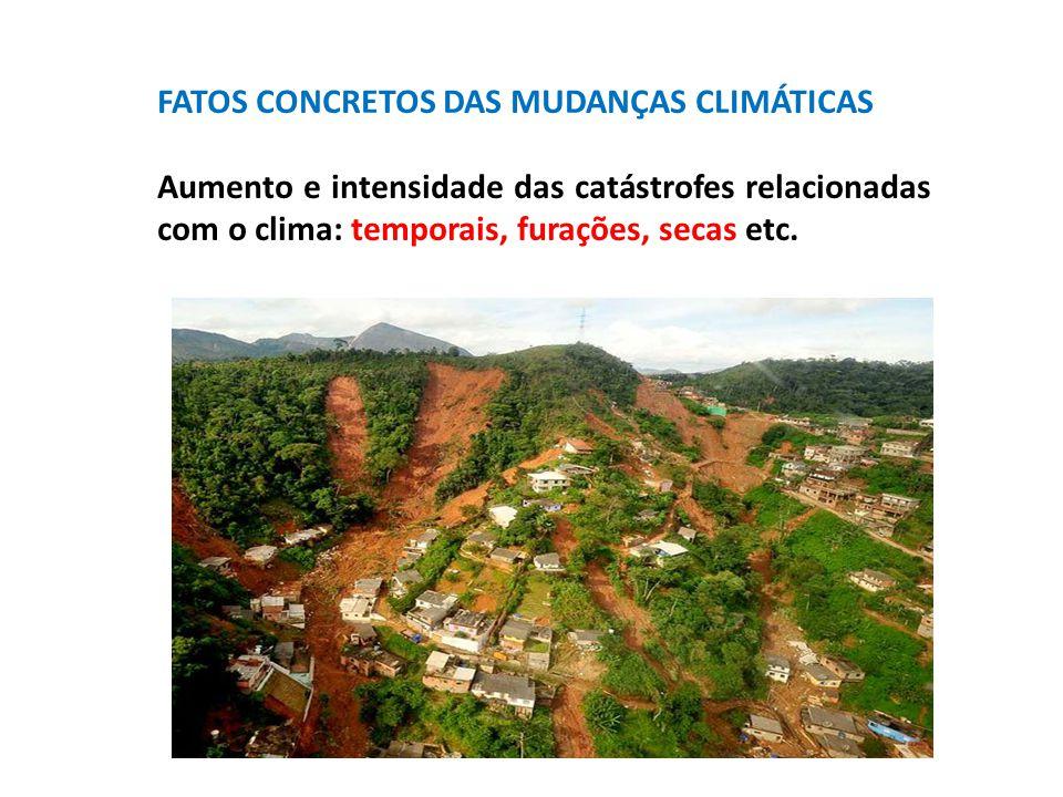 FATOS CONCRETOS DAS MUDANÇAS CLIMÁTICAS