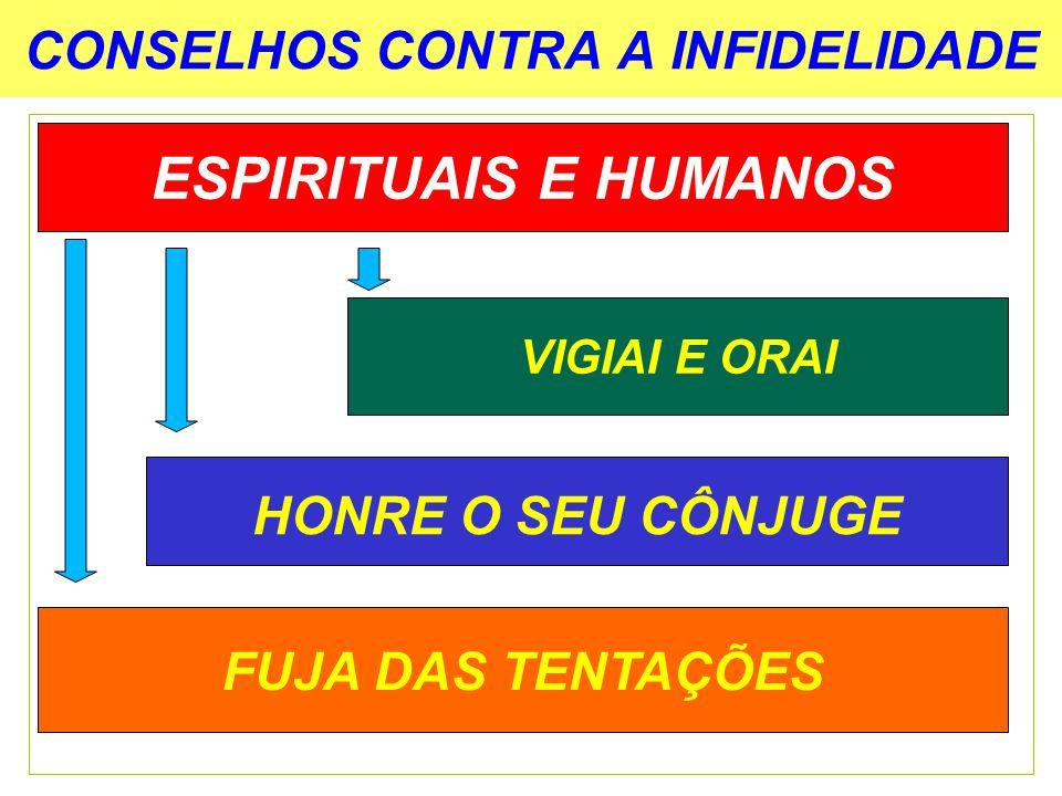 CONSELHOS CONTRA A INFIDELIDADE