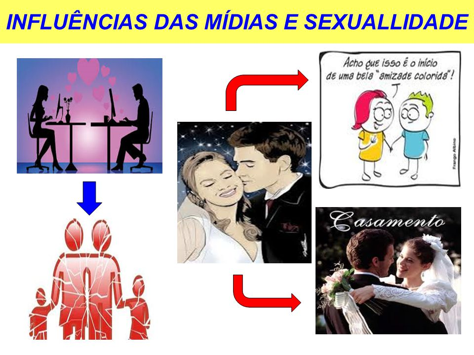 INFLUÊNCIAS DAS MÍDIAS E SEXUALLIDADE