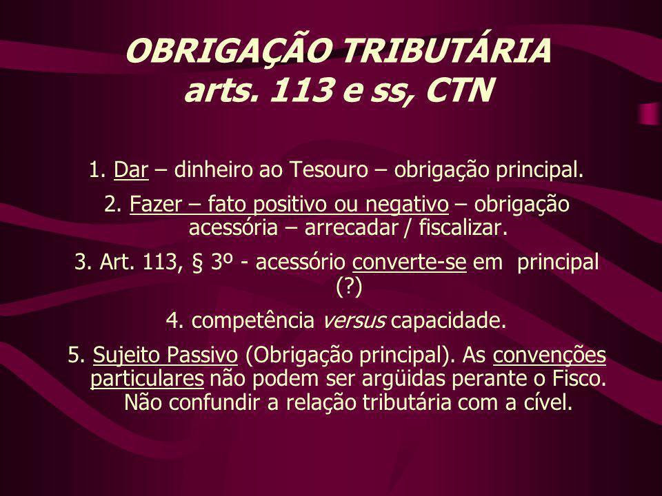 OBRIGAÇÃO TRIBUTÁRIA arts. 113 e ss, CTN