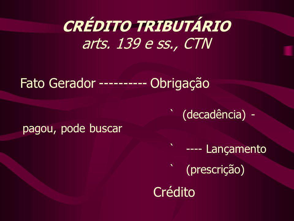CRÉDITO TRIBUTÁRIO arts. 139 e ss., CTN