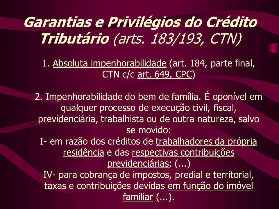 Garantias e Privilégios do Crédito Tributário (arts. 183/193, CTN)