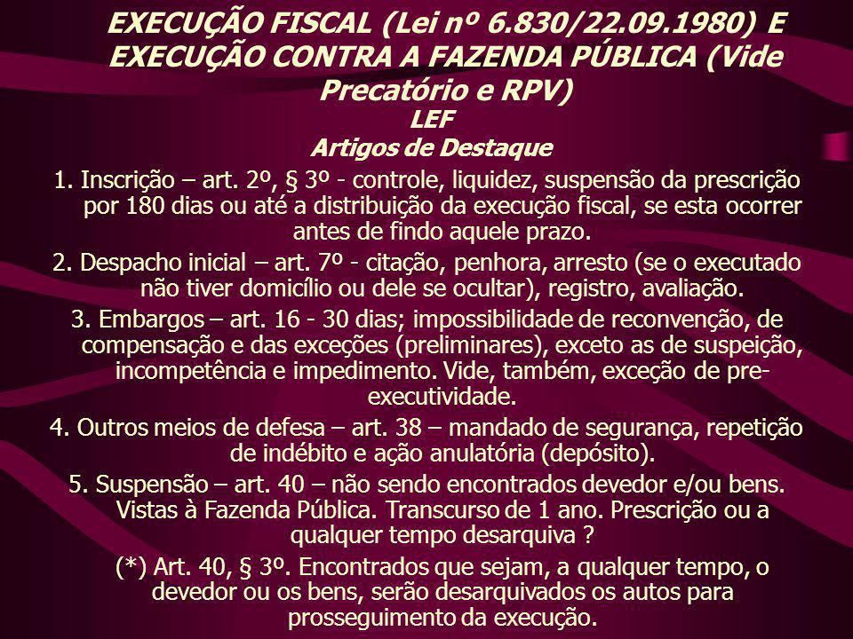 EXECUÇÃO FISCAL (Lei nº 6. 830/22. 09