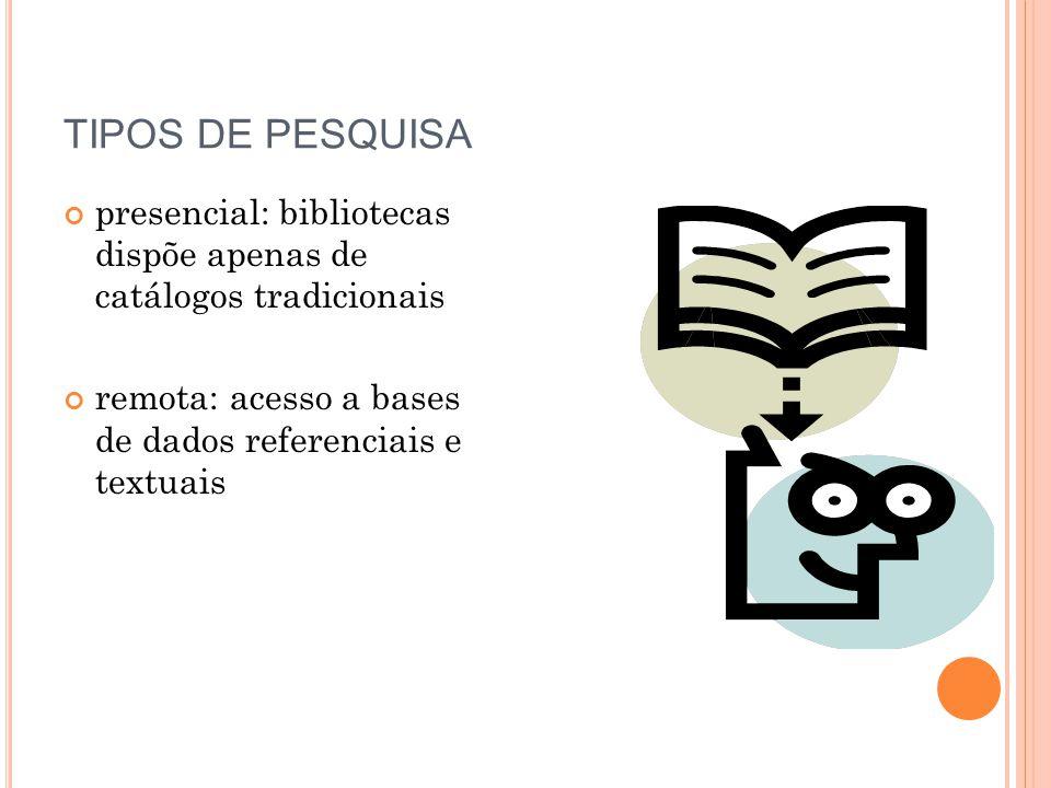 TIPOS DE PESQUISA presencial: bibliotecas dispõe apenas de catálogos tradicionais.