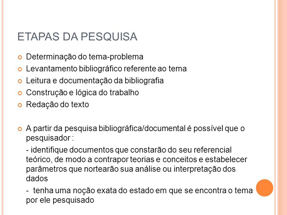 ETAPAS DA PESQUISA Determinação do tema-problema