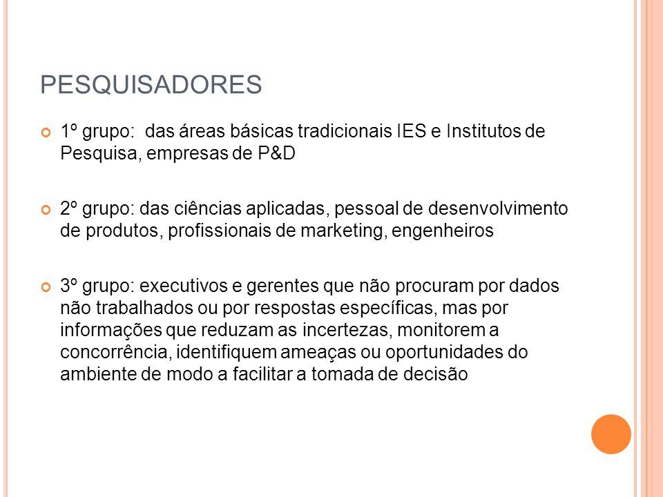 PESQUISADORES 1º grupo: das áreas básicas tradicionais IES e Institutos de Pesquisa, empresas de P&D.
