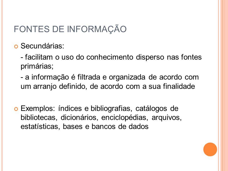 FONTES DE INFORMAÇÃO Secundárias: