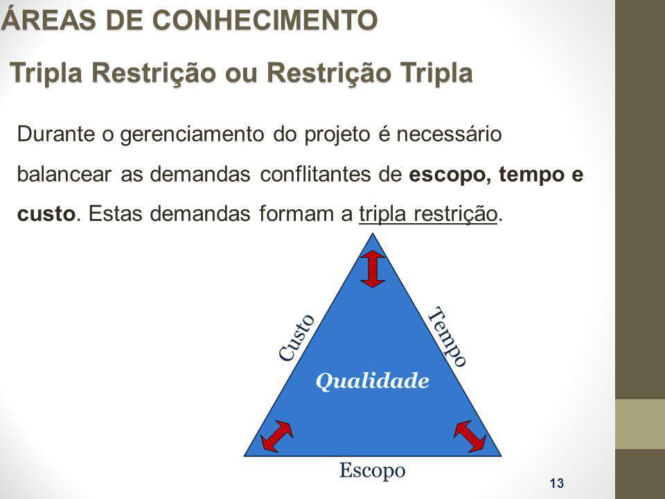 Tripla Restrição ou Restrição Tripla