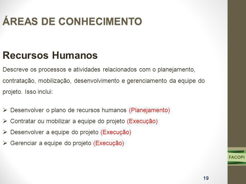 ÁREAS DE CONHECIMENTO Recursos Humanos