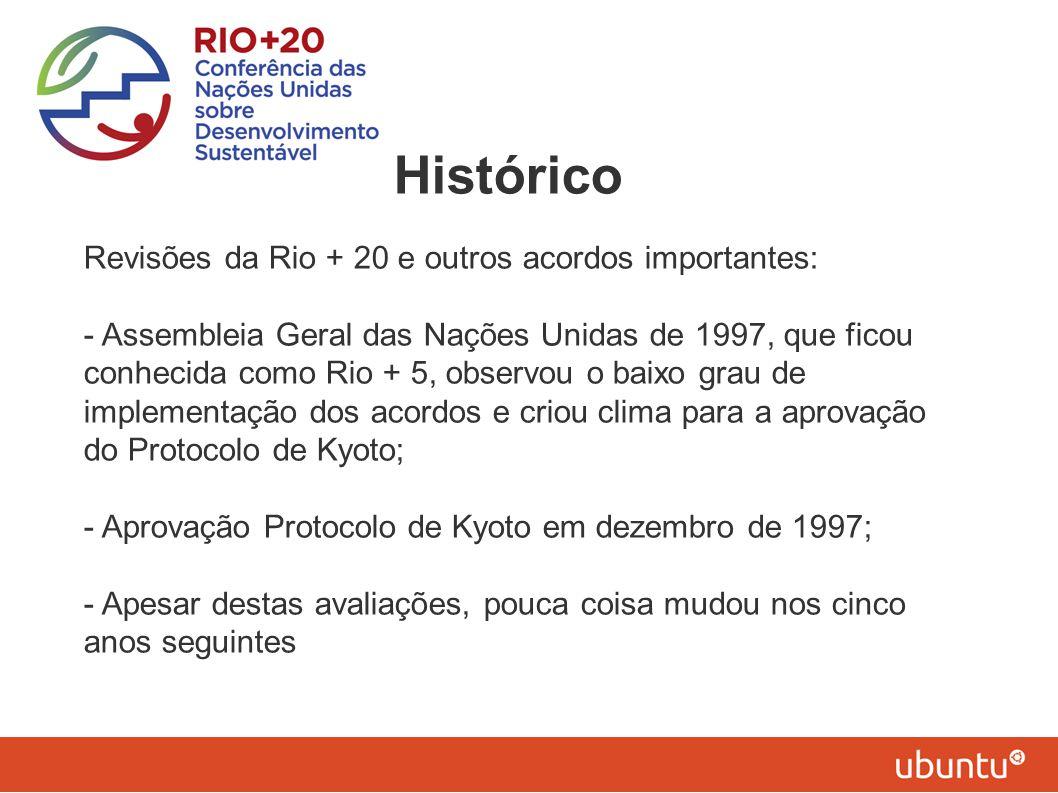 Histórico Revisões da Rio + 20 e outros acordos importantes: