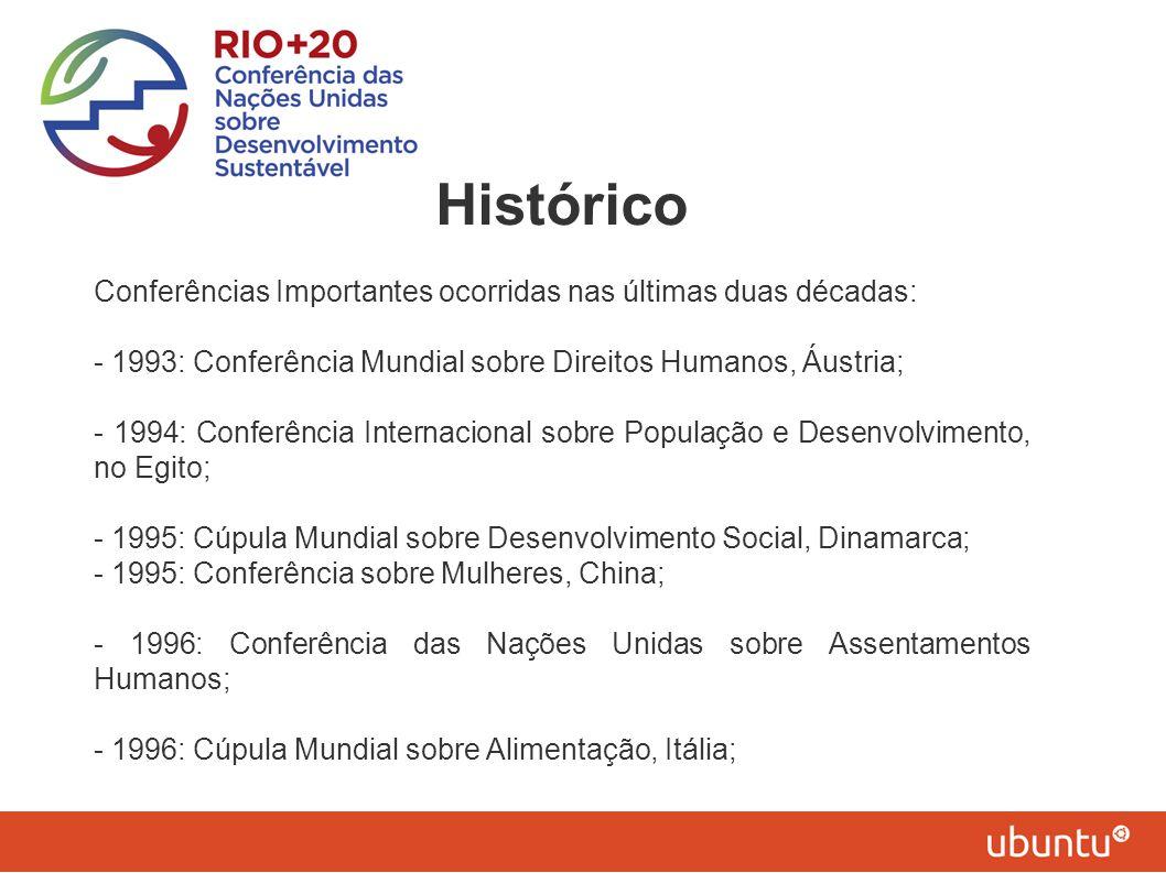 Histórico Conferências Importantes ocorridas nas últimas duas décadas:
