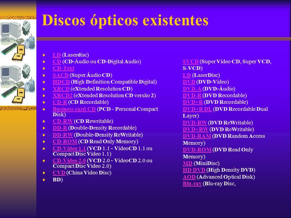Discos ópticos existentes