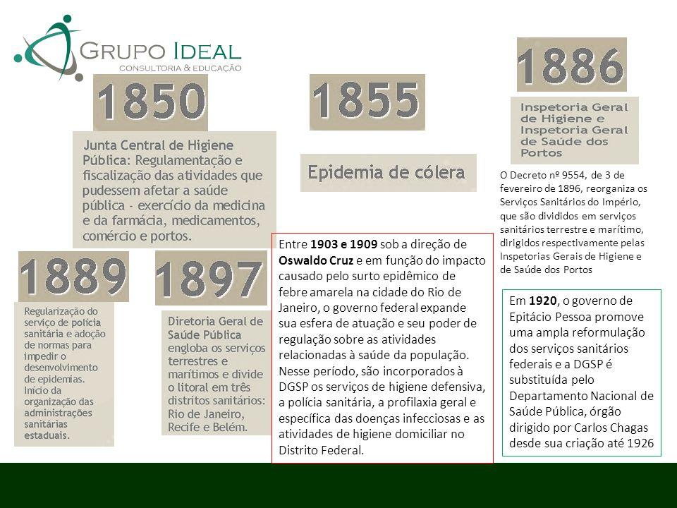 O Decreto nº 9554, de 3 de fevereiro de 1896, reorganiza os Serviços Sanitários do Império, que são divididos em serviços sanitários terrestre e marítimo, dirigidos respectivamente pelas Inspetorias Gerais de Higiene e de Saúde dos Portos