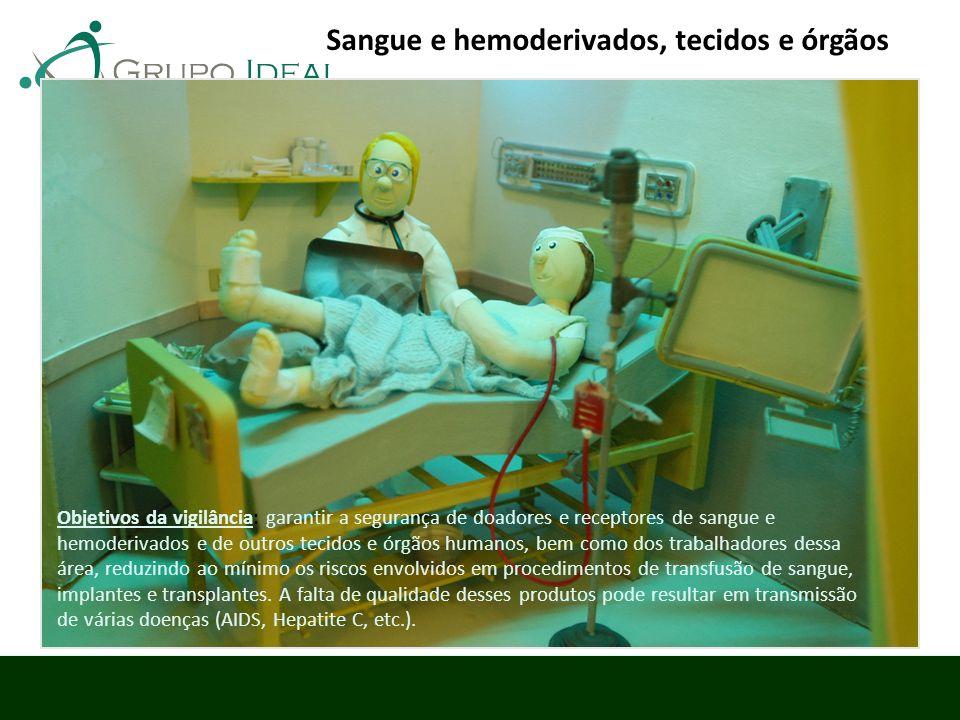 Sangue e hemoderivados, tecidos e órgãos