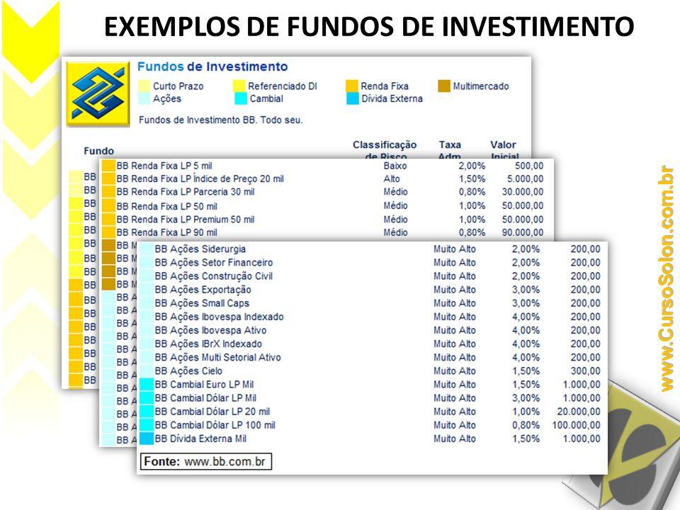EXEMPLOS DE FUNDOS DE INVESTIMENTO