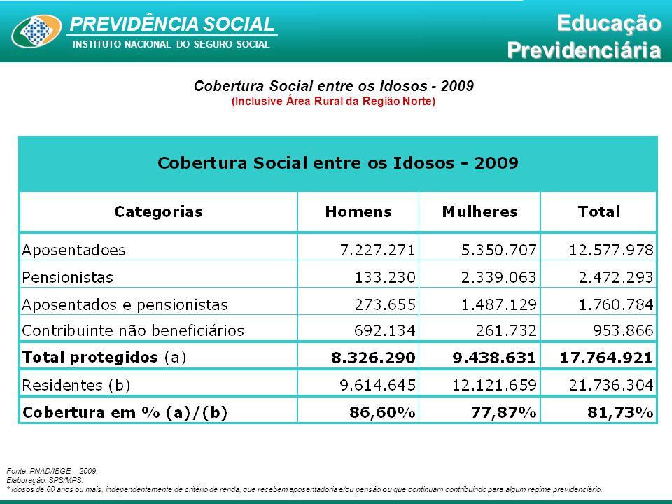 Cobertura Social entre os Idosos - 2009