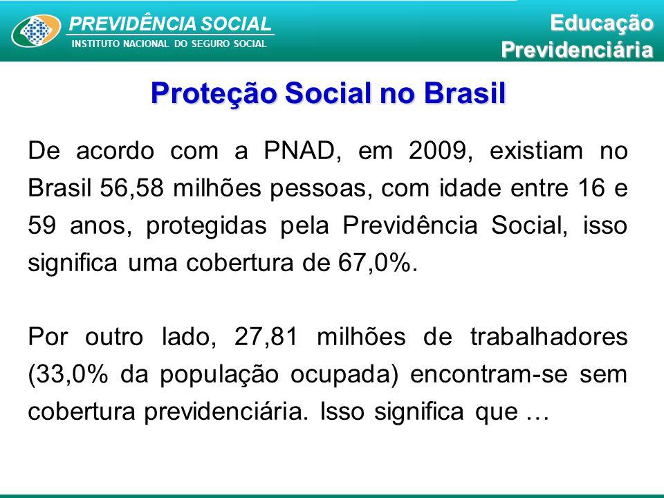 Proteção Social no Brasil
