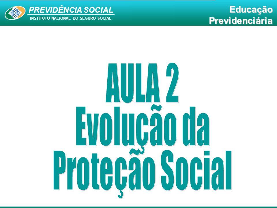 AULA 2 Evolução da Proteção Social